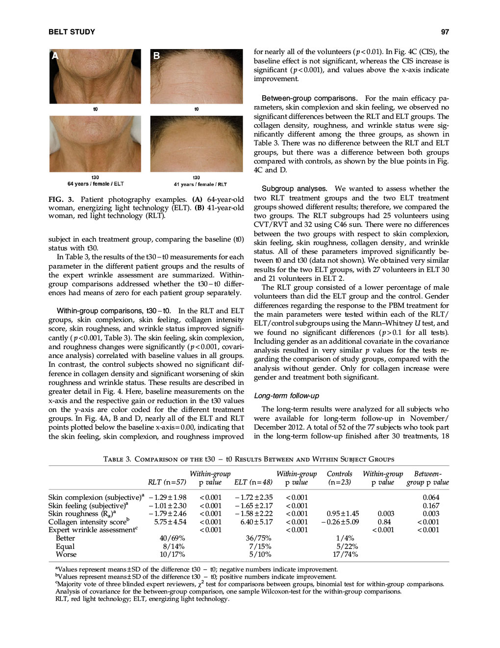 Efficacy of Red Near Infrared Light Treatment 5