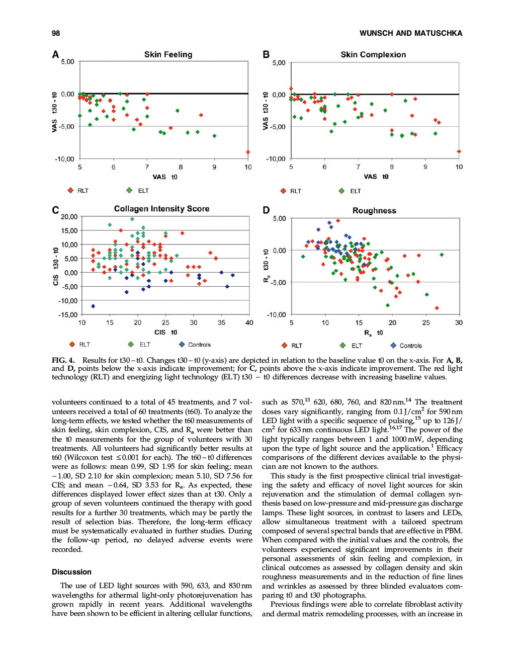 Efficacy of Red Near Infrared Light Treatment 6