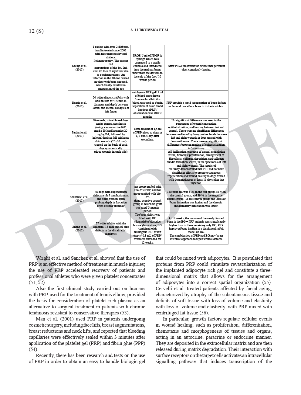 Growth Factor Content in PRP Applicability in Medicine 11 1